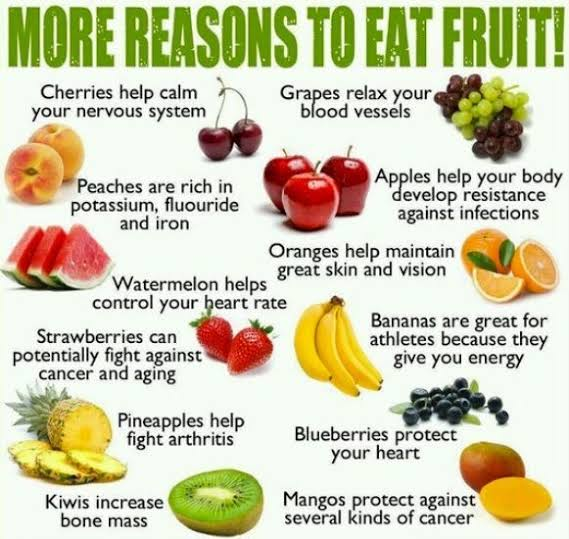 EAT THIS FRUITS IF YOU WANT TO LOSE WEIGHT IN DAYS HEALTHY FRUITS